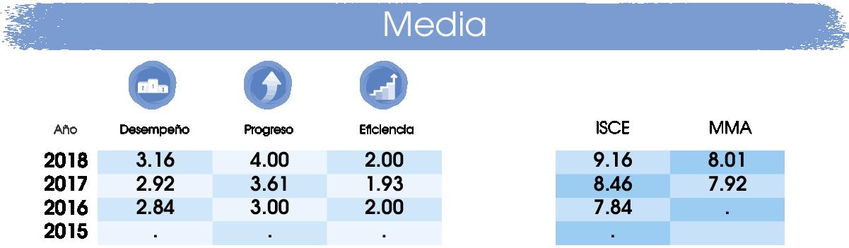 isce_media
